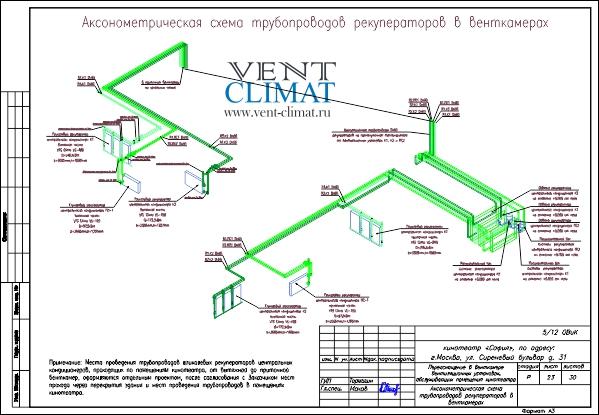 Изометрия гликолевых рекуператоров.